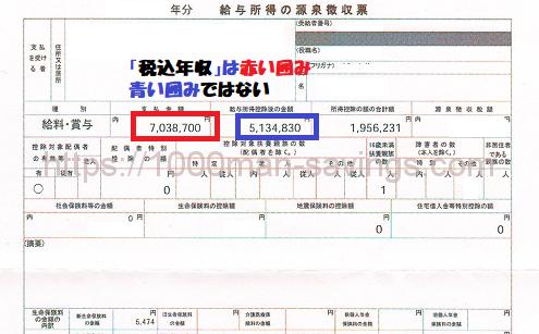 源泉徴収票で税込年収を確認する方法